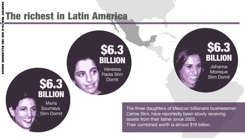 150116102820-richest-women-latin-america-super-169_0