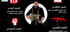"""استراتيجية العمل التعبوي لتنظيم """"الدولة الاسلامية"""" ((1))"""