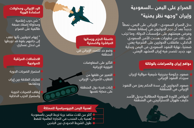 الصراع السعودي الإيراني على اليمن: وجهة نظر يمنية
