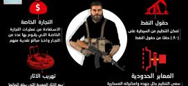 """استراتيجية العمل التعبوي لتنظيم """"الدولة الاسلامية"""" (5)"""