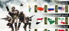 مكانة الجيش العراقي بعد الاحتلال الامريكي