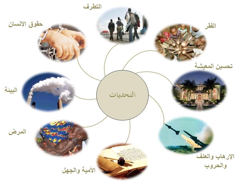 نهضة الجنوب: كيف تواجه الدول العربية أزماتها الاقتصادية؟