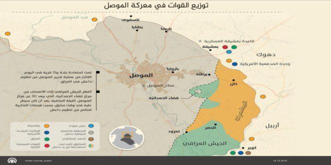 تركيا ومفاعيل معركة الموصل