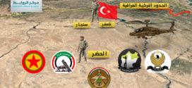 معركة الموصل:التجاذبات الاقليمية