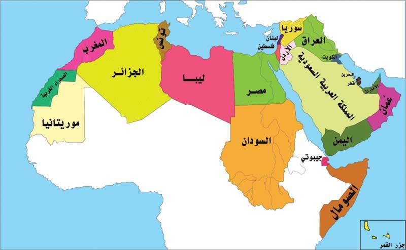 الصراع على الوطن العربى