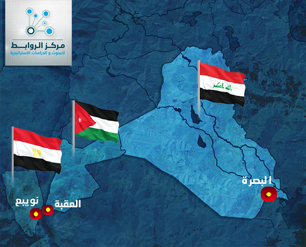 المشروع النفطي: تمازج الاقتصاد والسياسة بين العراق والأردن