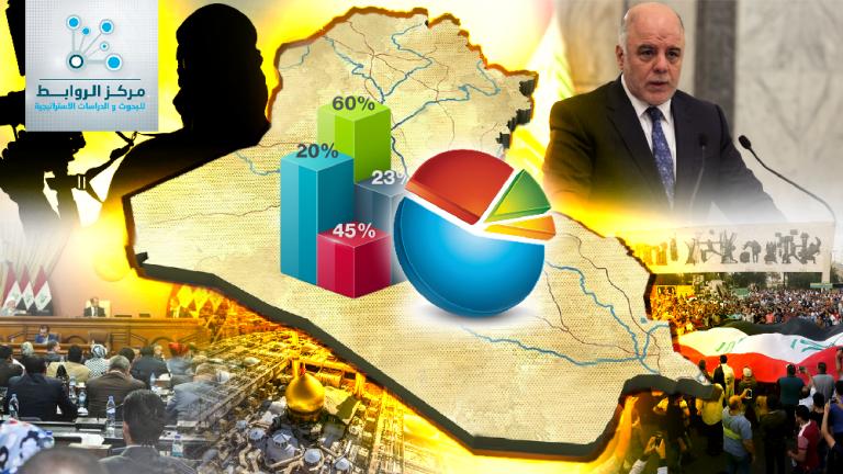 استطلاع رأي : مستقبل العراق بعيون اهله