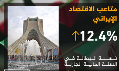 استمرار المظاهرات ضد روحاني والحكومة تتوعد
