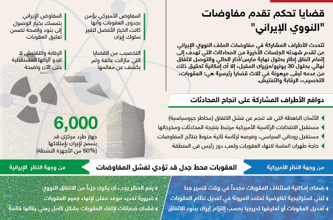 """قضايا تحكم تقدم مفاوضات """"النووي الإيراني"""""""