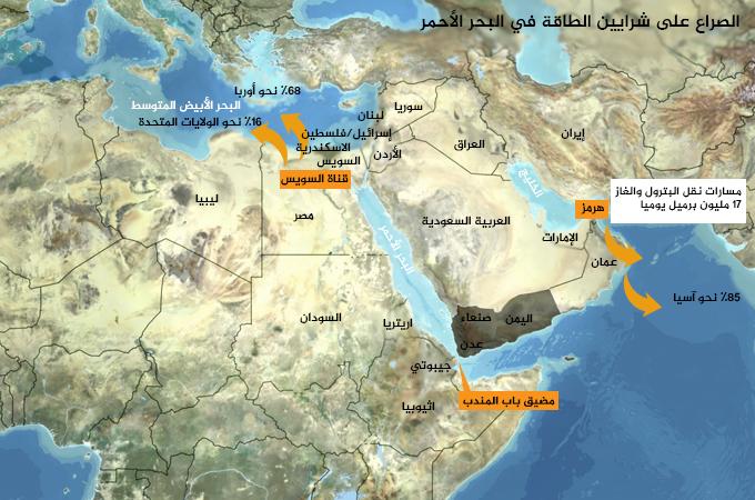 """مصر في """"عاصفة الحزم"""": المحددات والتبعات"""